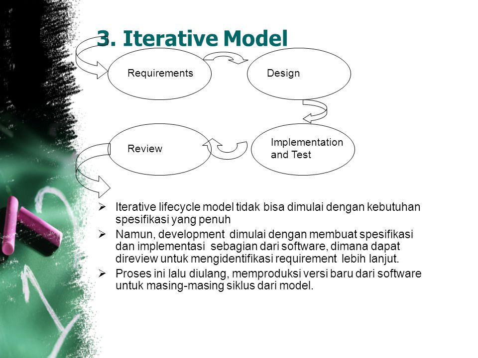 3. Iterative Model Requirements. Design. Review. Implementation. and Test.