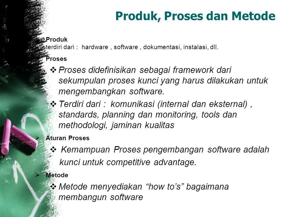 Produk, Proses dan Metode