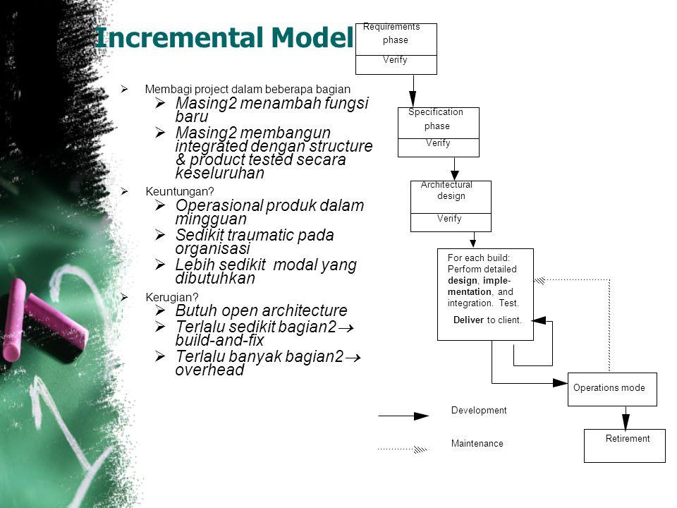 Incremental Model Masing2 menambah fungsi baru
