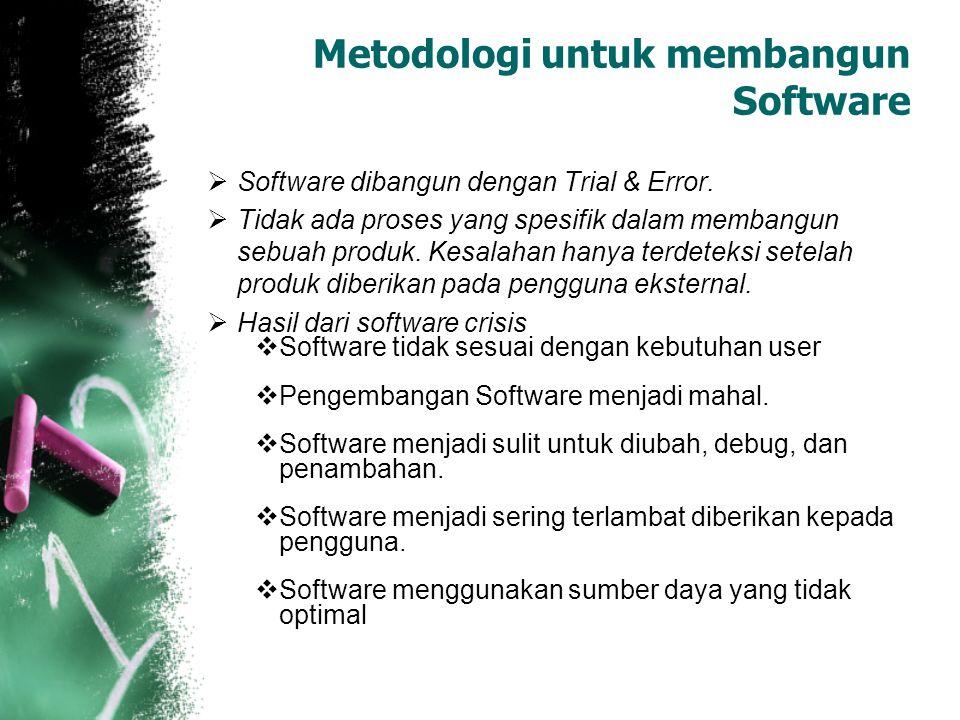 Metodologi untuk membangun Software