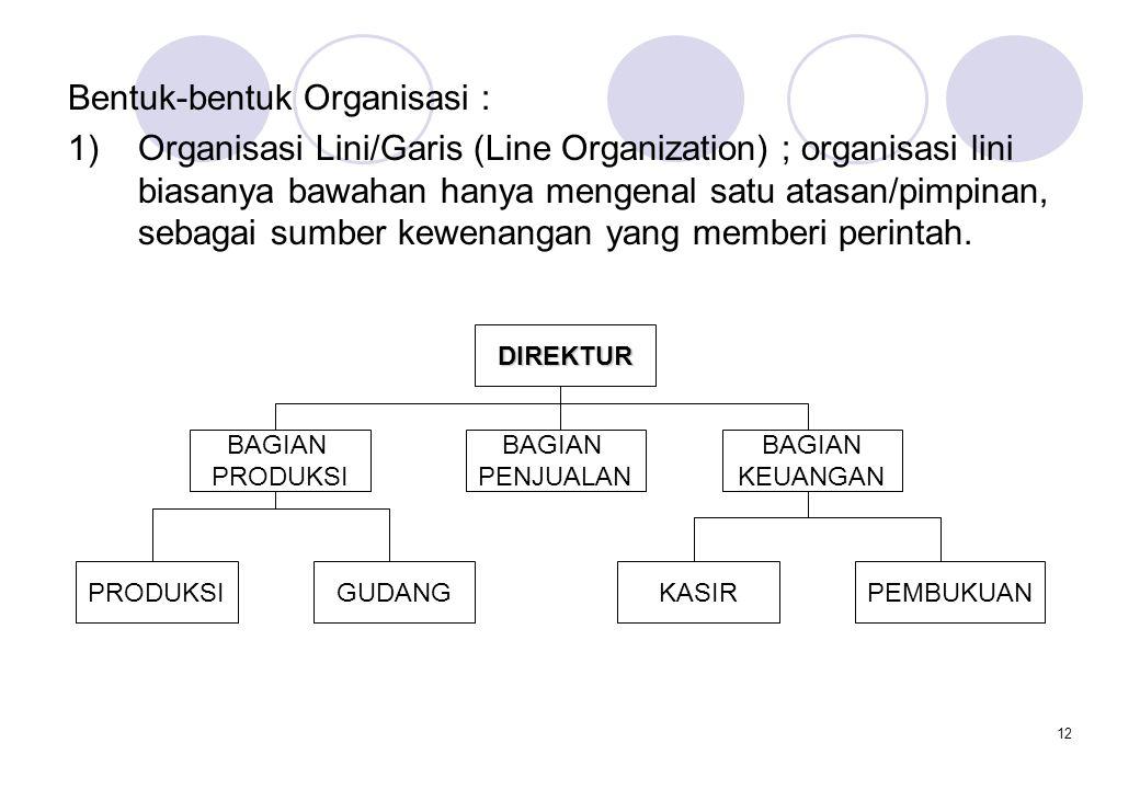 Bentuk-bentuk Organisasi :