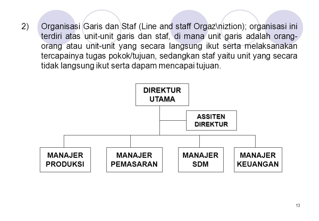 Organisasi Garis dan Staf (Line and staff Orgaz\niztion); organisasi ini terdiri atas unit-unit garis dan staf, di mana unit garis adalah orang-orang atau unit-unit yang secara langsung ikut serta melaksanakan tercapainya tugas pokok/tujuan, sedangkan staf yaitu unit yang secara tidak langsung ikut serta dapam mencapai tujuan.