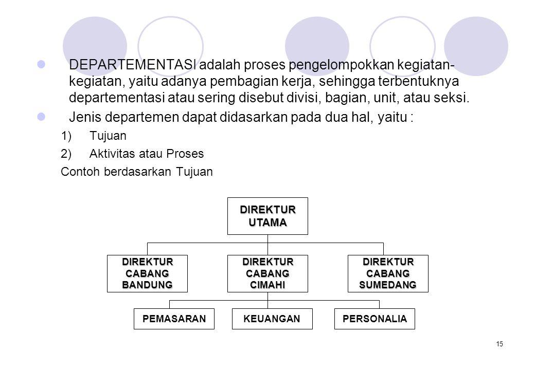 Jenis departemen dapat didasarkan pada dua hal, yaitu :