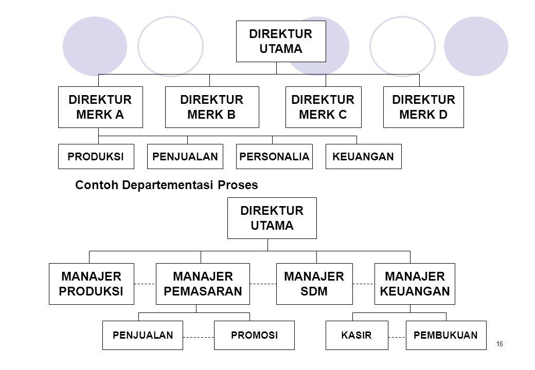 Contoh Departementasi Proses