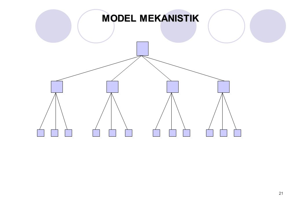 MODEL MEKANISTIK