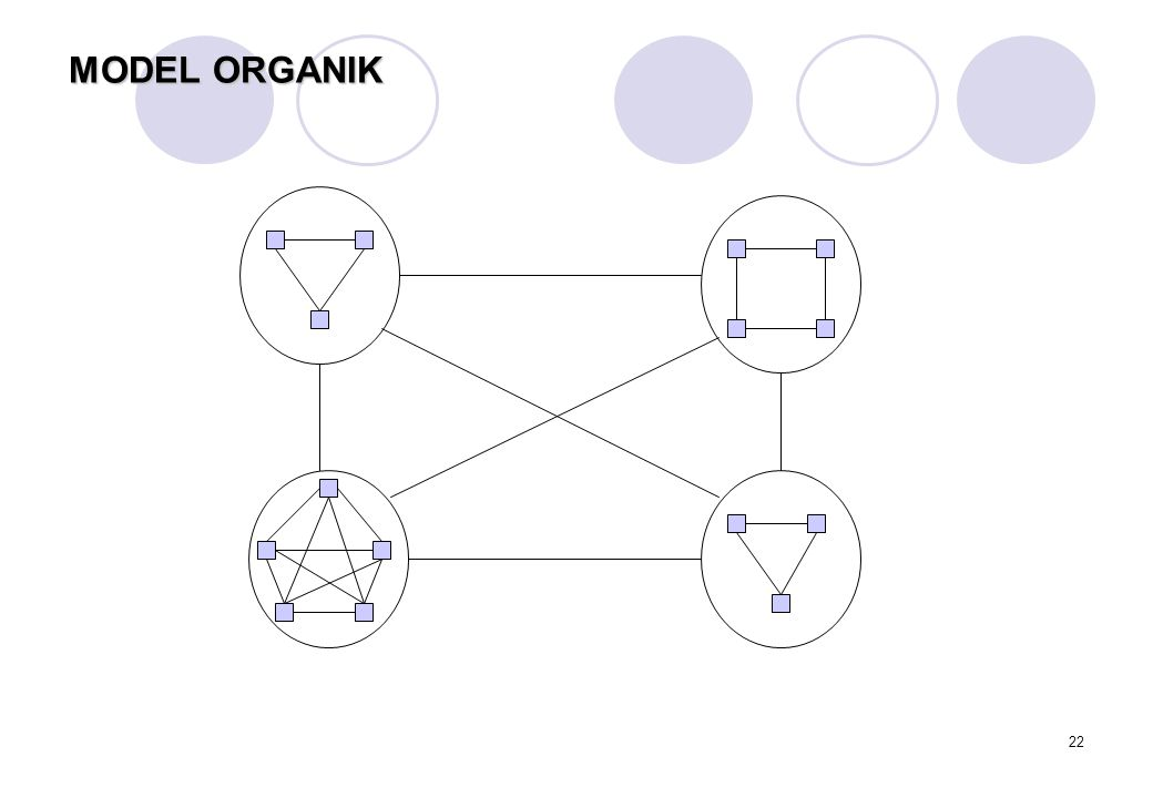 MODEL ORGANIK