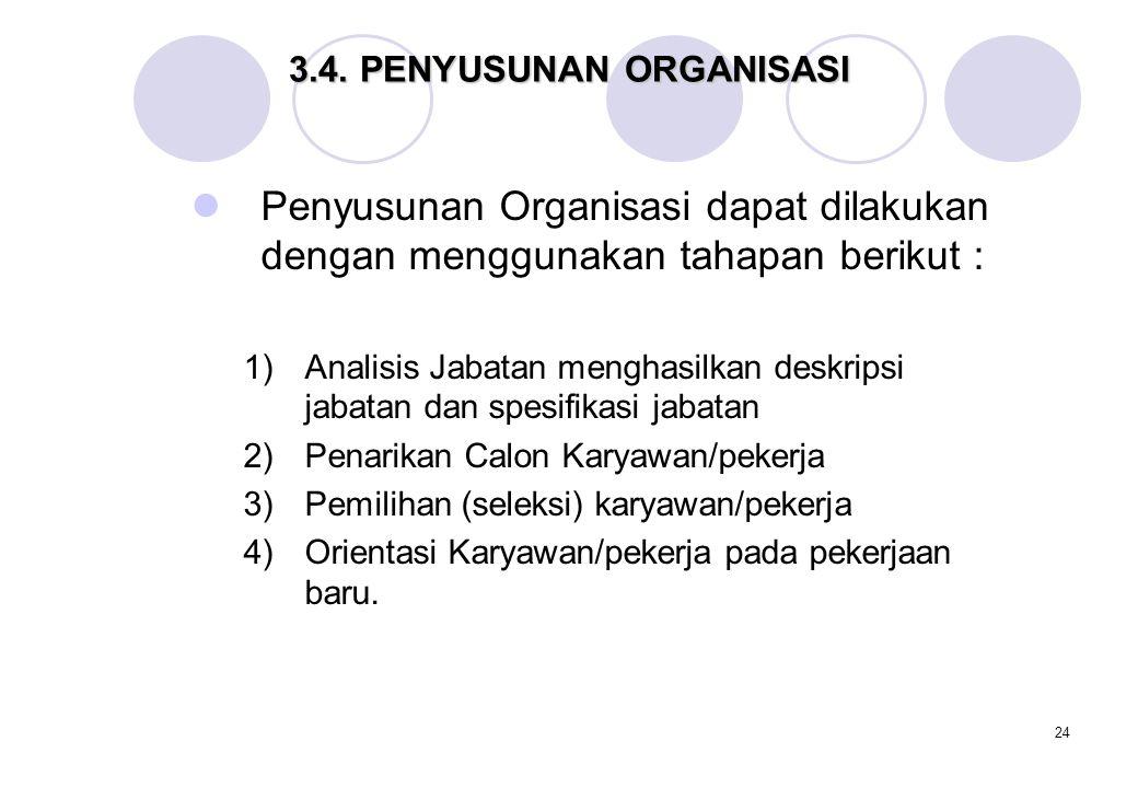 3.4. PENYUSUNAN ORGANISASI