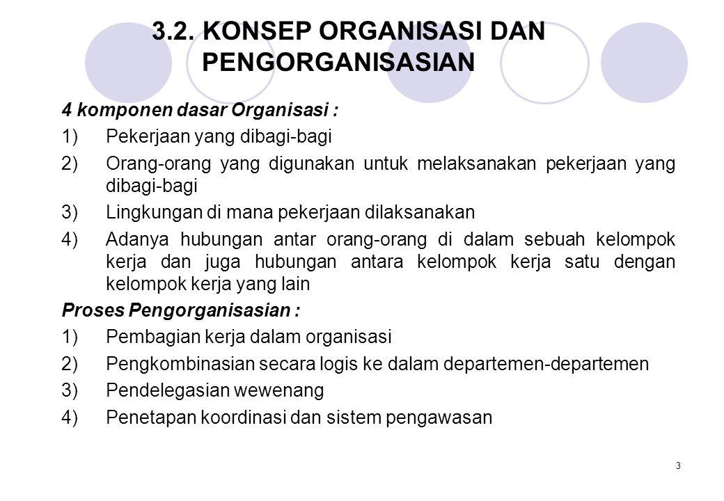 3.2. KONSEP ORGANISASI DAN PENGORGANISASIAN