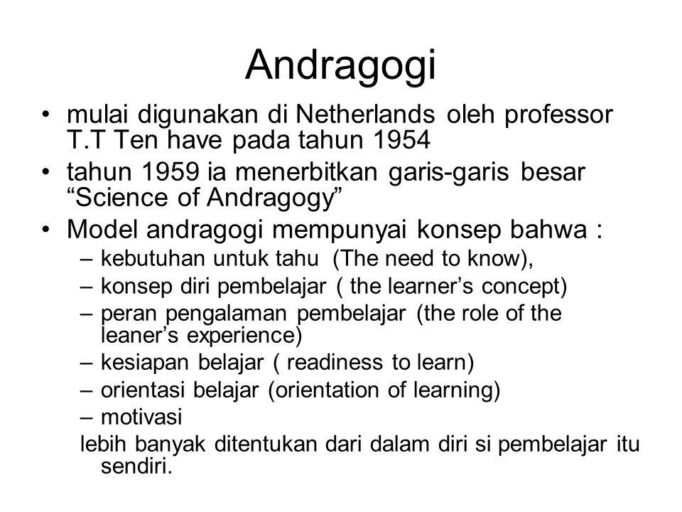 Andragogi mulai digunakan di Netherlands oleh professor T.T Ten have pada tahun 1954.