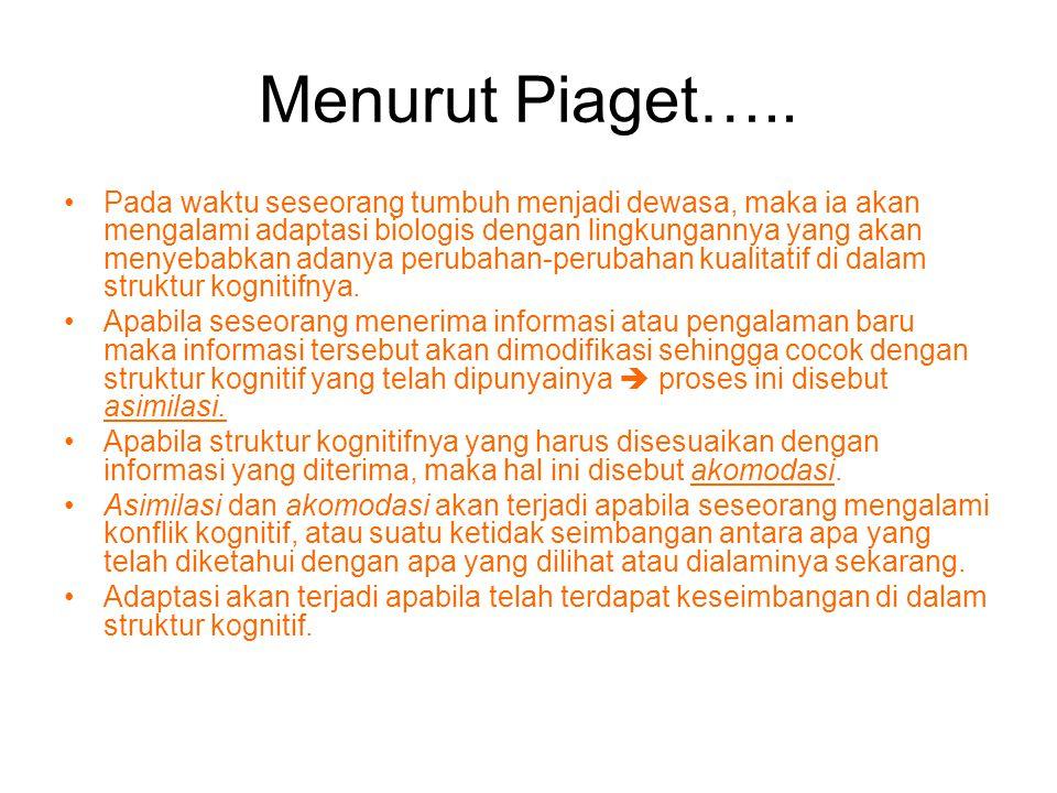 Menurut Piaget…..