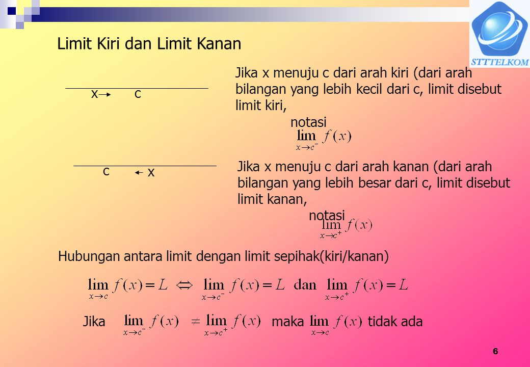 Limit Kiri dan Limit Kanan