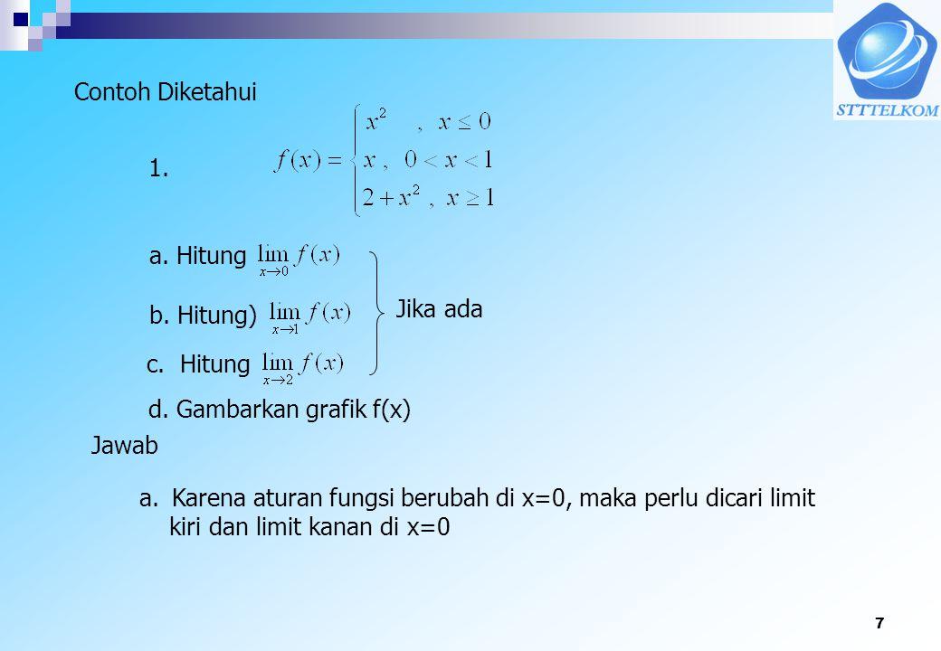 Contoh Diketahui 1. a. Hitung. Jika ada. b. Hitung) c. Hitung. d. Gambarkan grafik f(x) Jawab.