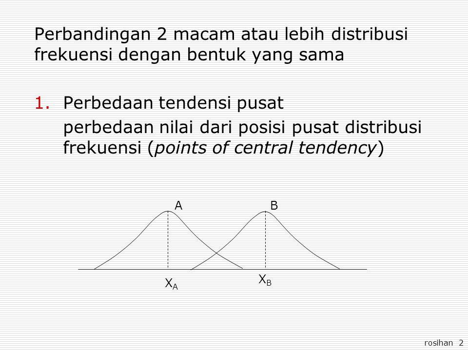 Perbedaan tendensi pusat
