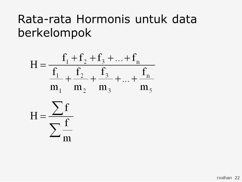 Rata-rata Hormonis untuk data berkelompok