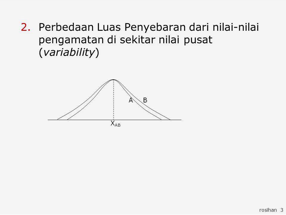 Perbedaan Luas Penyebaran dari nilai-nilai pengamatan di sekitar nilai pusat (variability)
