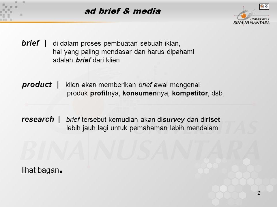 ad brief & media brief | di dalam proses pembuatan sebuah iklan,