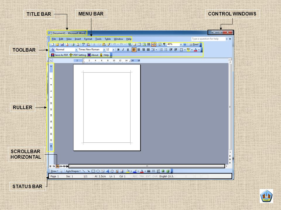 TITLE BAR MENU BAR CONTROL WINDOWS TOOLBAR RULLER SCROLLBAR HORIZONTAL STATUS BAR