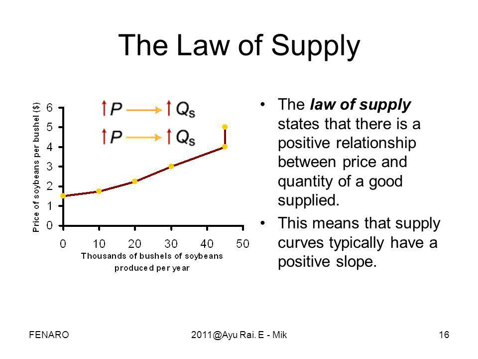 The Law of Supply The law of supply states that there is a positive relationship between price and quantity of a good supplied.