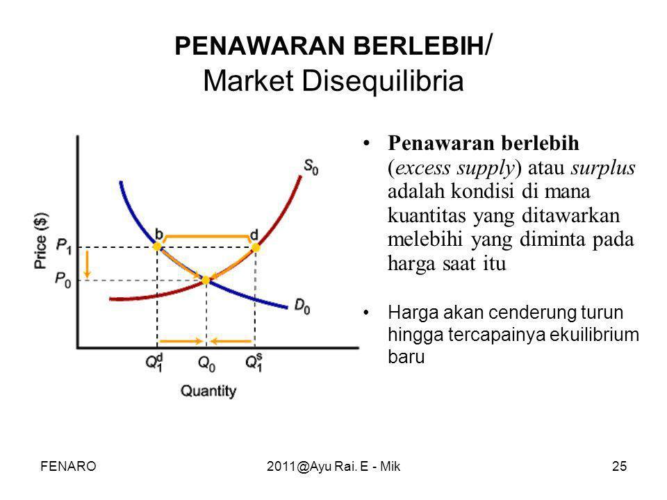 PENAWARAN BERLEBIH/ Market Disequilibria