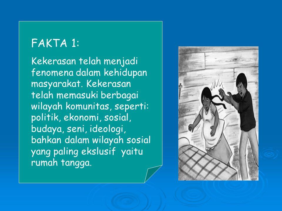 FAKTA 1: