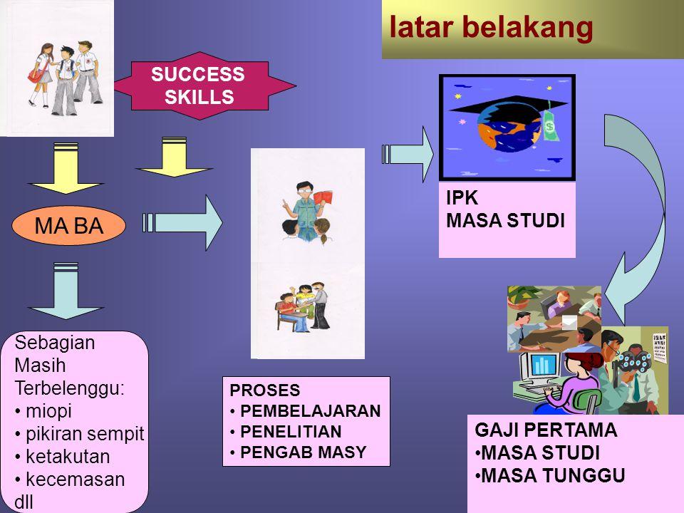 latar belakang MA BA SUCCESS SKILLS IPK MASA STUDI Sebagian Masih