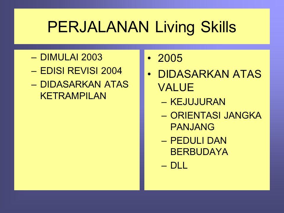 PERJALANAN Living Skills