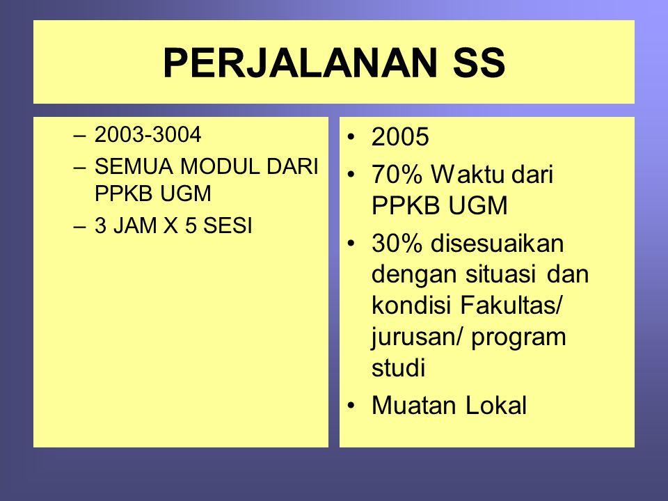 PERJALANAN SS 2005 70% Waktu dari PPKB UGM