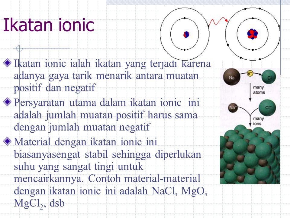 Ikatan ionic Ikatan ionic ialah ikatan yang terjadi karena adanya gaya tarik menarik antara muatan positif dan negatif.