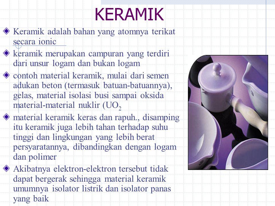 KERAMIK Keramik adalah bahan yang atomnya terikat secara ionic