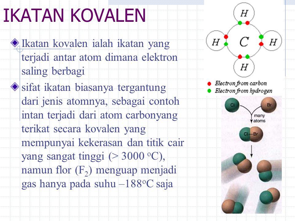 IKATAN KOVALEN Ikatan kovalen ialah ikatan yang terjadi antar atom dimana elektron saling berbagi.