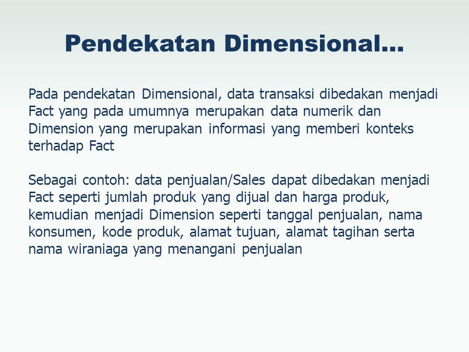 Pendekatan Dimensional…