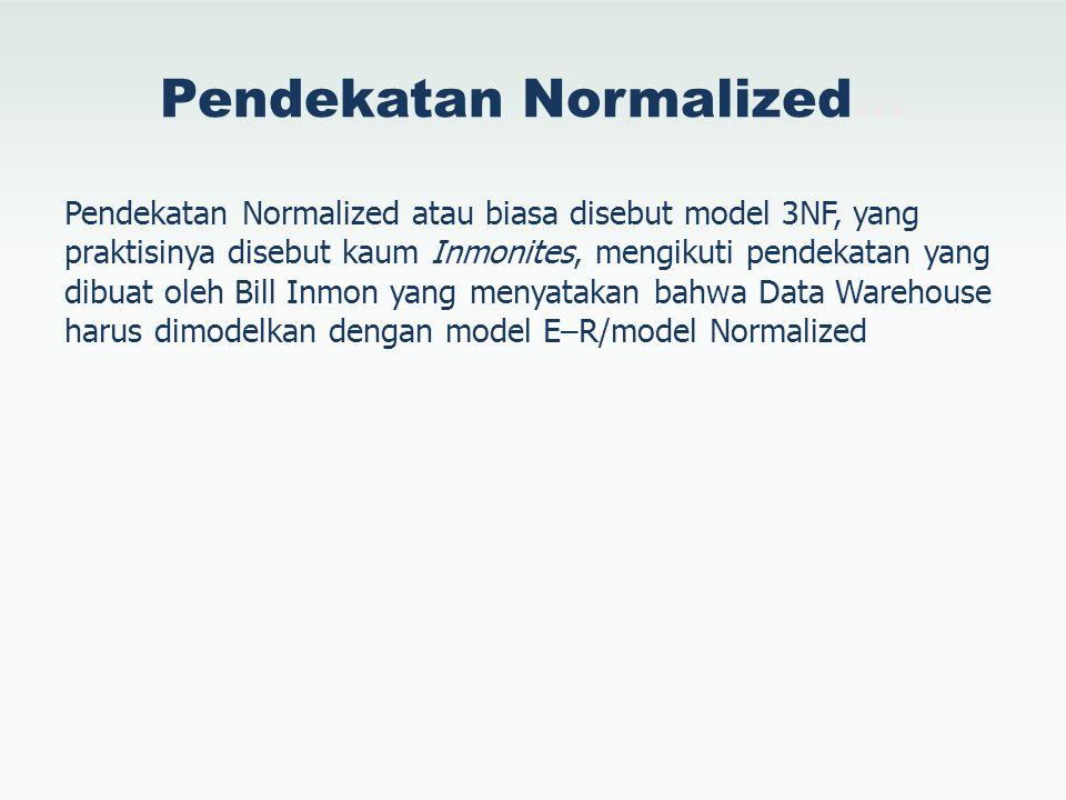 Pendekatan Normalized…