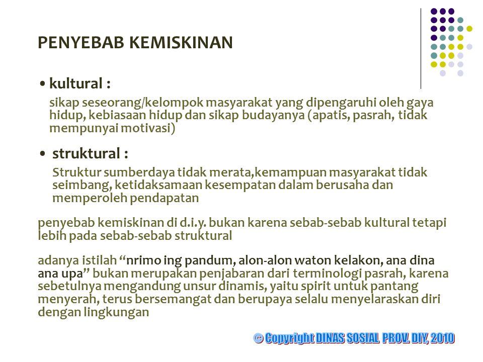 PENYEBAB KEMISKINAN kultural : struktural :