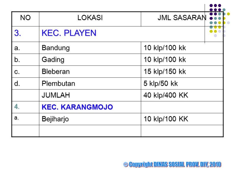 3. KEC. PLAYEN NO LOKASI JML SASARAN a. Bandung 10 klp/100 kk b.