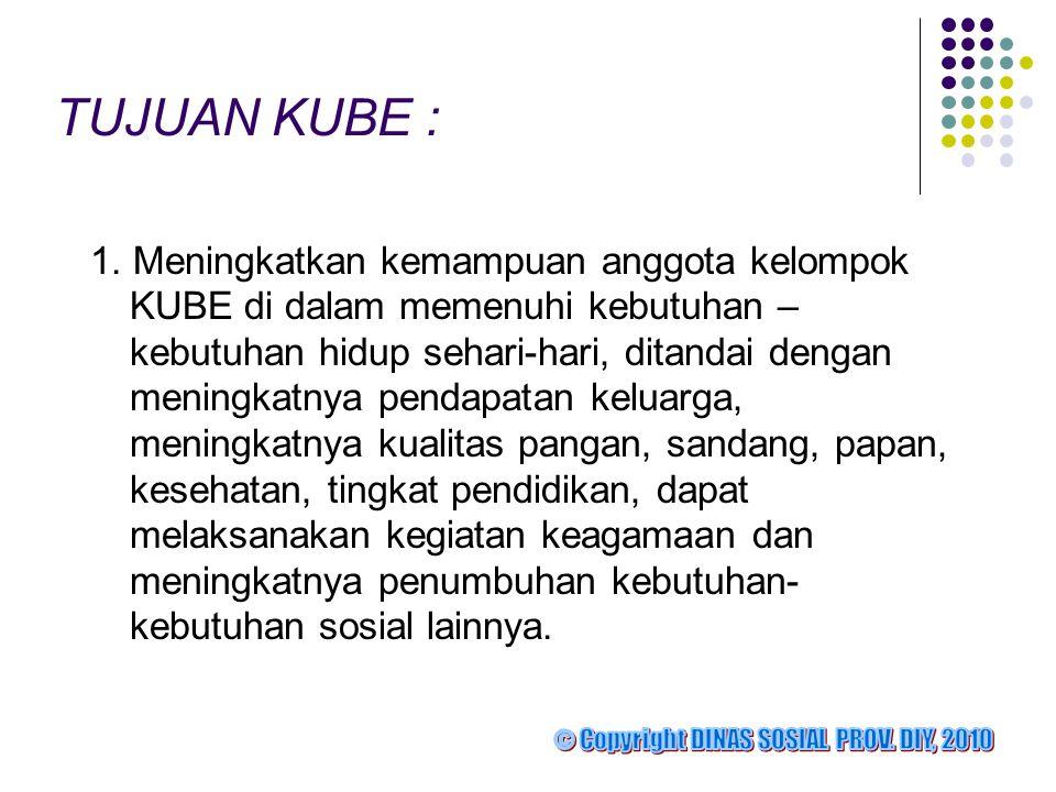 TUJUAN KUBE :