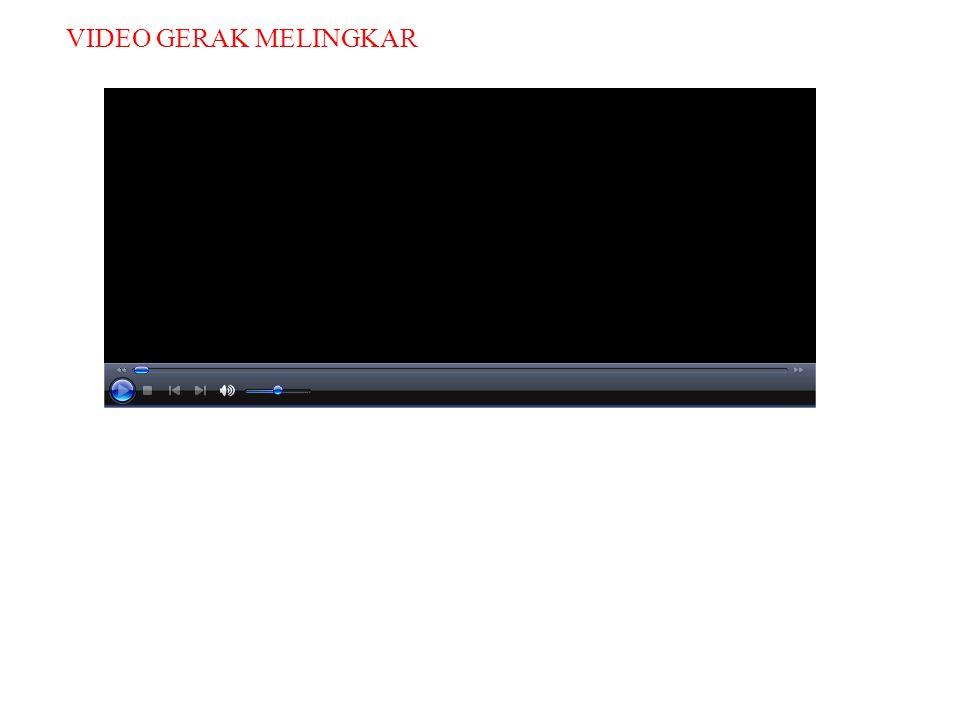 VIDEO GERAK MELINGKAR