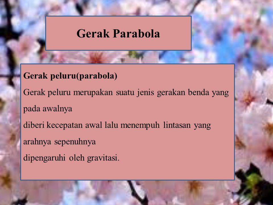 Gerak Parabola Gerak peluru(parabola)