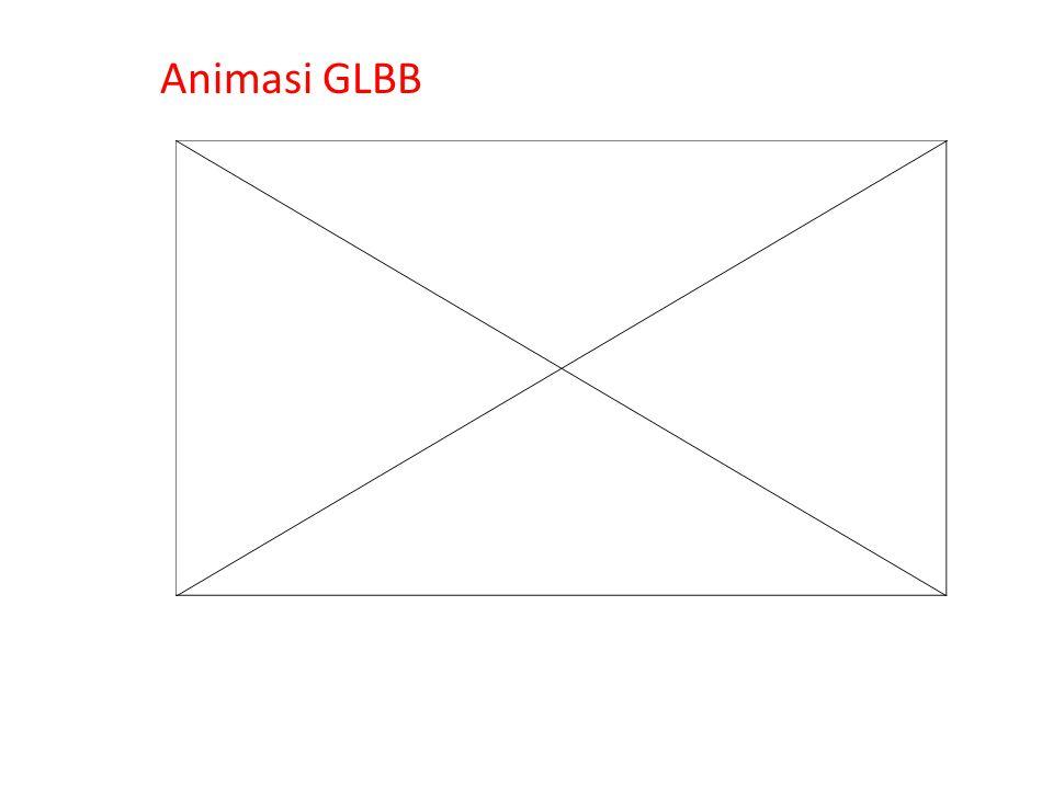 Animasi GLBB