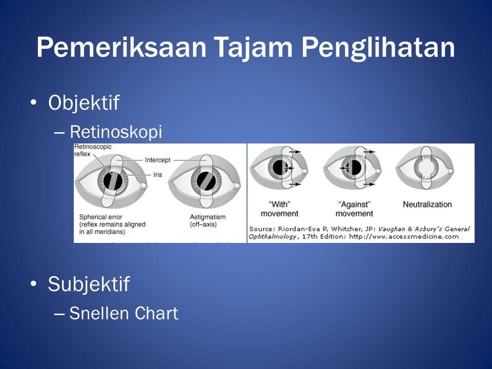 Pemeriksaan Tajam Penglihatan