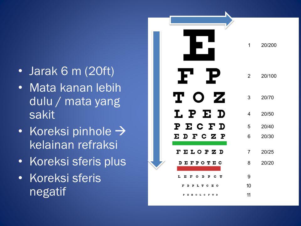Jarak 6 m (20ft) Mata kanan lebih dulu / mata yang sakit. Koreksi pinhole  kelainan refraksi. Koreksi sferis plus.