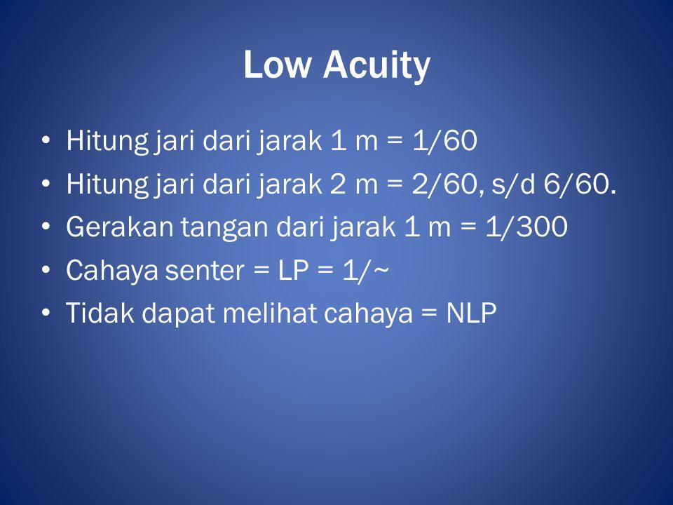 Low Acuity Hitung jari dari jarak 1 m = 1/60