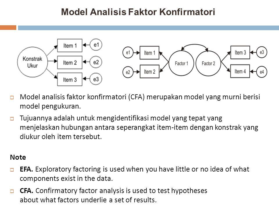 Model Analisis Faktor Konfirmatori