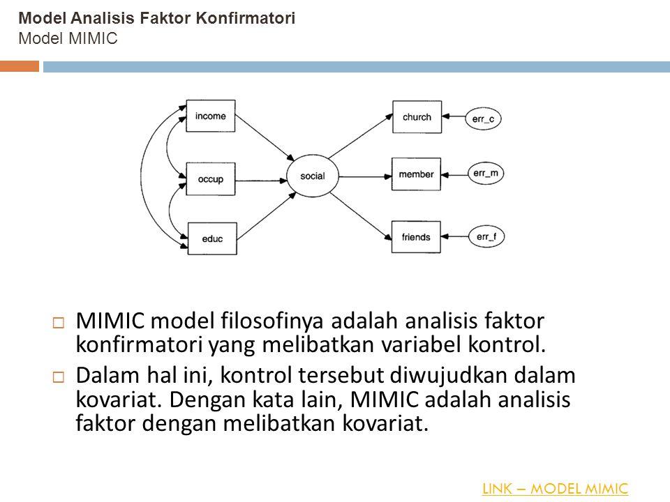 Model Analisis Faktor Konfirmatori Model MIMIC