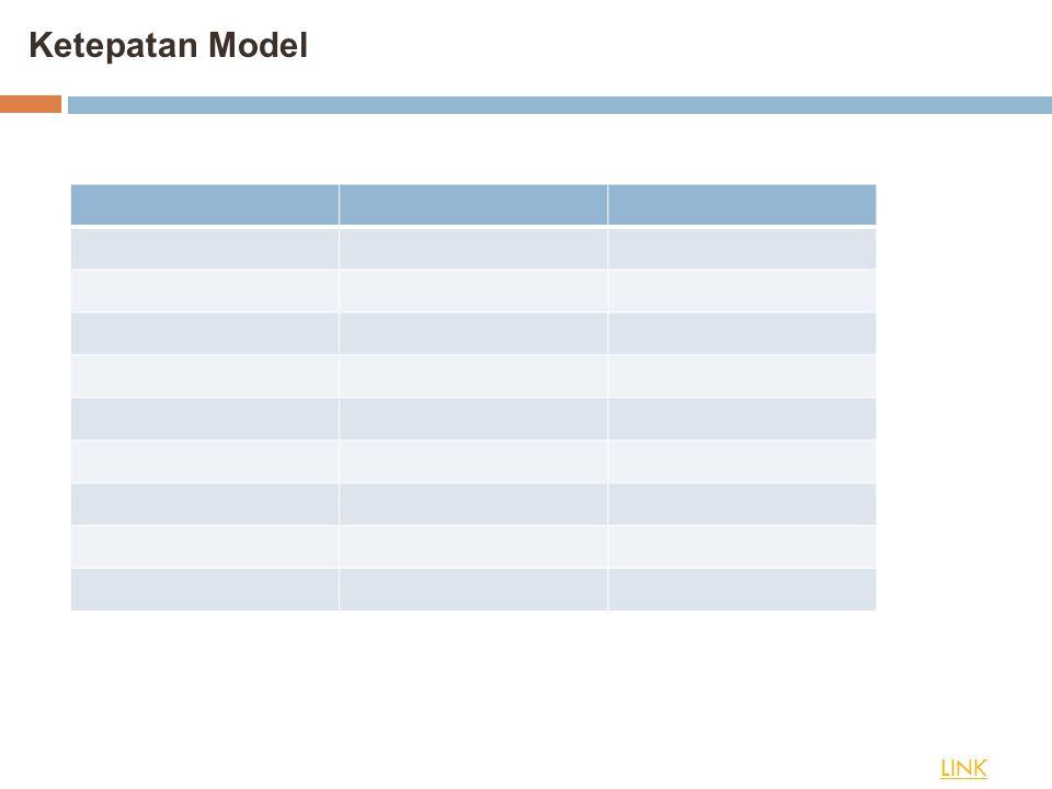 Ketepatan Model LINK