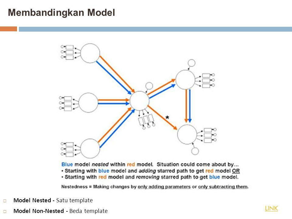Membandingkan Model LINK Model Nested - Satu template