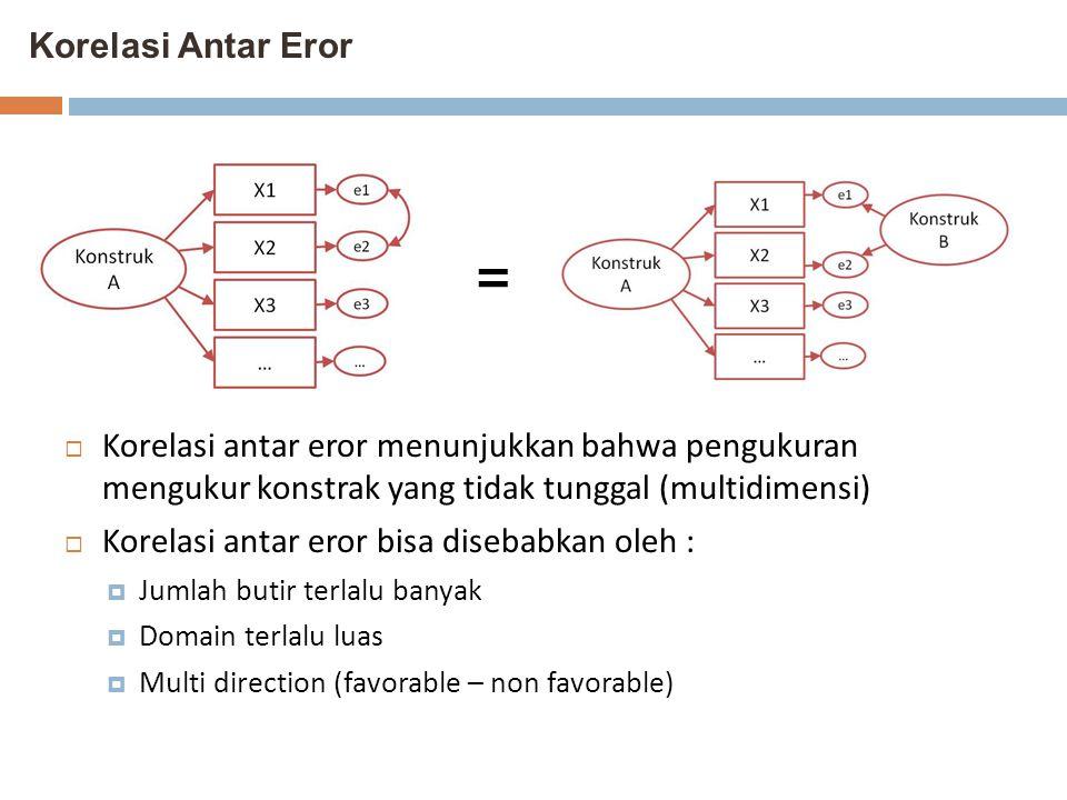 Korelasi Antar Eror = Korelasi antar eror menunjukkan bahwa pengukuran mengukur konstrak yang tidak tunggal (multidimensi)