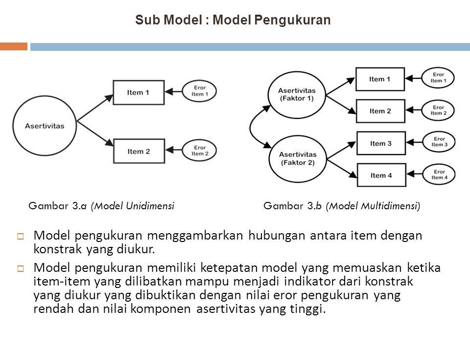 Sub Model : Model Pengukuran