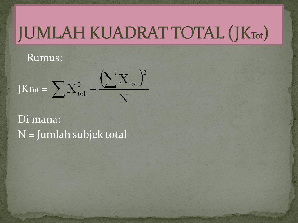 JUMLAH KUADRAT TOTAL (JKTot)
