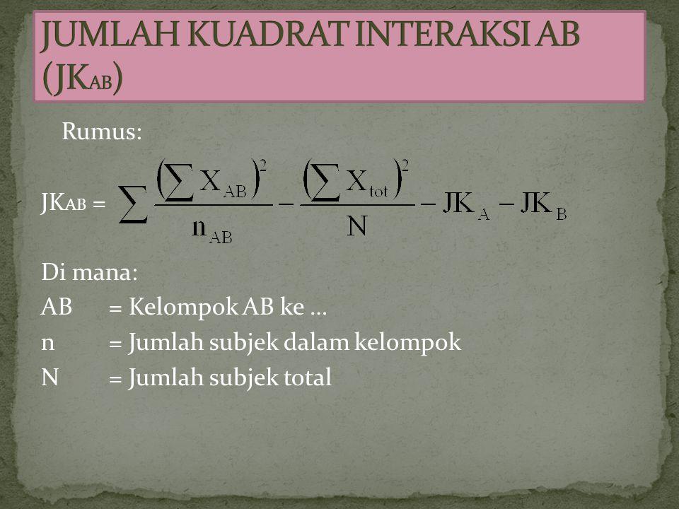 JUMLAH KUADRAT INTERAKSI AB (JKAB)