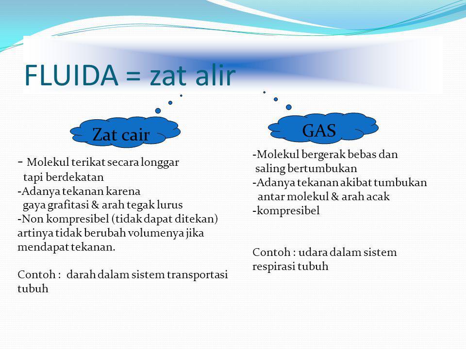 FLUIDA = zat alir GAS Zat cair - Molekul terikat secara longgar